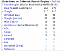 Search Engine Visitors