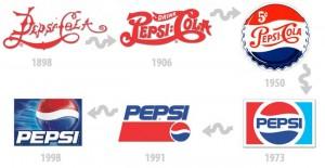 Old Pepsi Logos