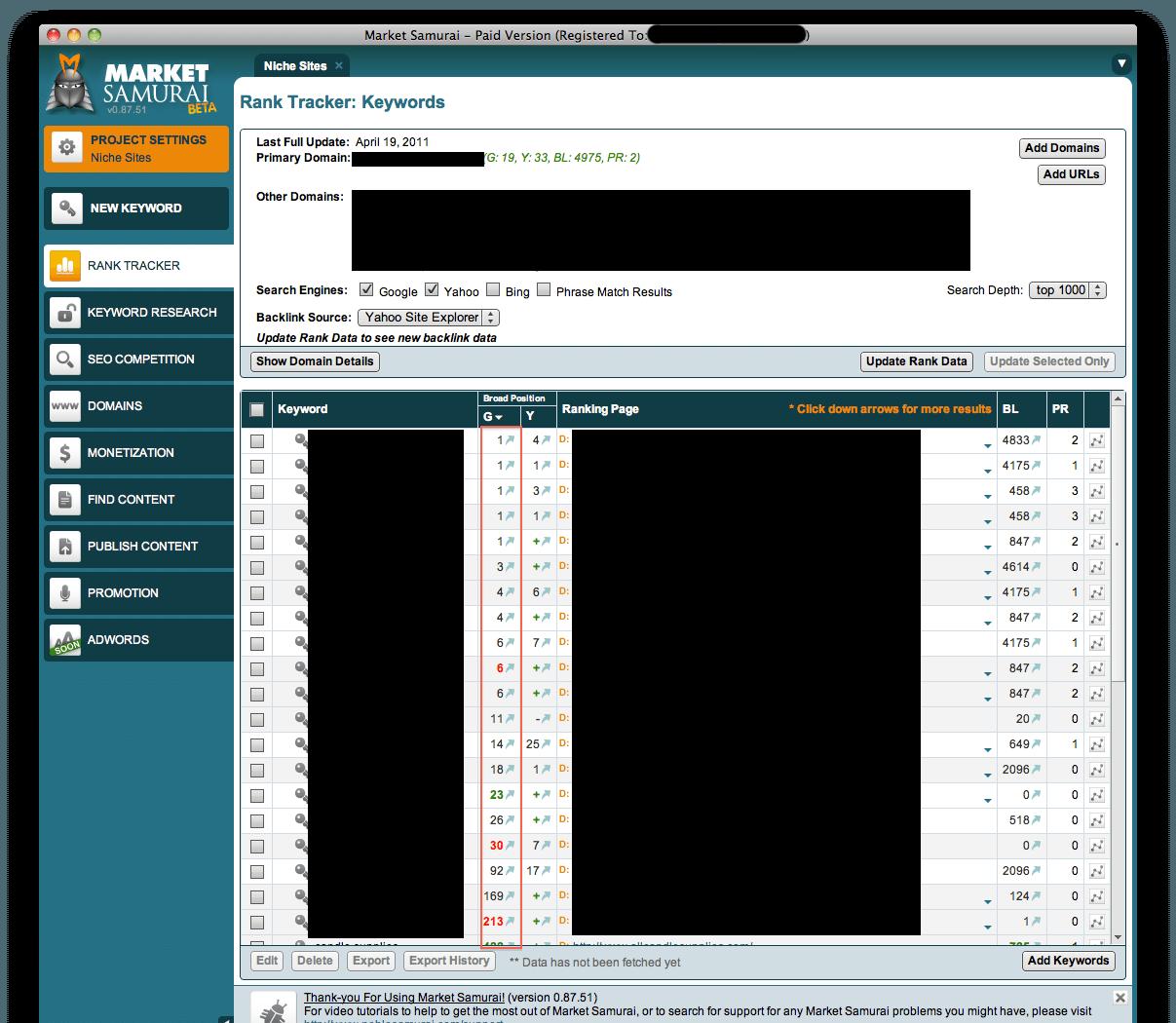 Market Samurai Rankings